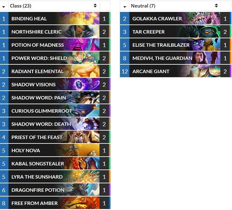 Priest Deck: Hearthstone Priest Deck 2017